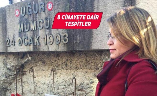CHP'den faili meçhul cinayetler ve cezasızlık raporu