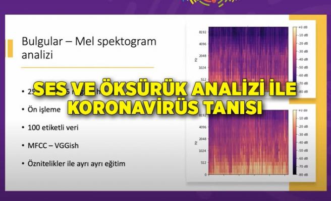 Ses ve öksürük analizi ile koronavirüs tanısı