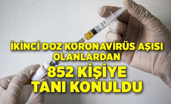 İkinci doz koronavirüs aşısı olanlardan 852 kişiye tanı konuldu