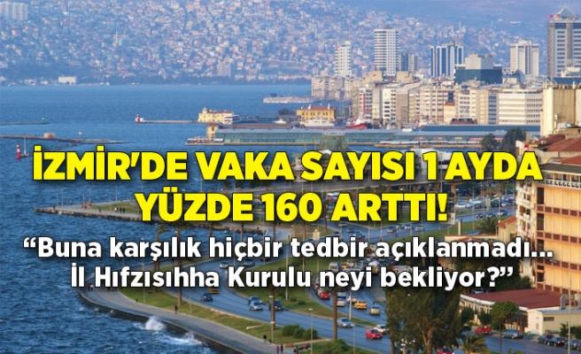 İzmir'de vaka sayısı 1 ayda yüzde 160 arttı!