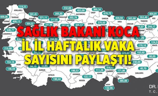 Bakan Koca, il il haftalık vaka sayısını paylaştı