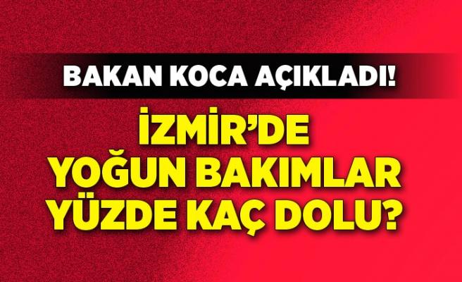İzmir'de yoğun bakım doluluk oranı yüzde kaç?