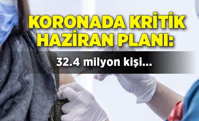 Koronada kritik Haziran planı: 32.4 milyon kişi...