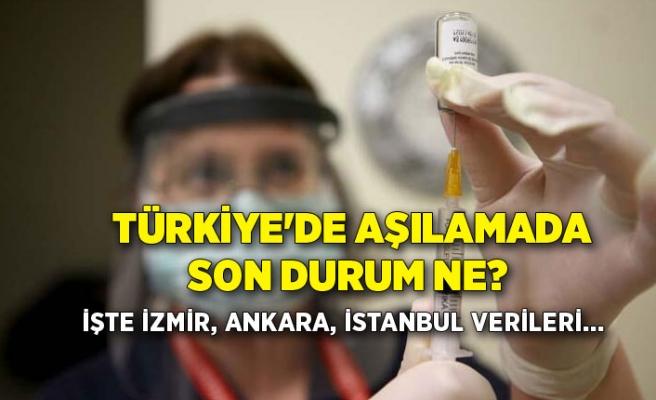 Türkiye'de aşılamada son durum ne? İşte İzmir, Ankara, İstanbul verileri...
