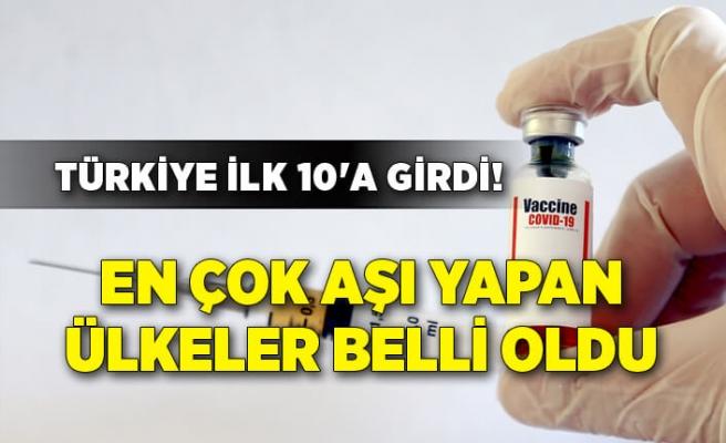 Türkiye ilk 10'a girdi! En çok aşı yapan ülkeler belli oldu