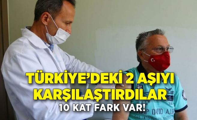 Türkiye'de uygulanan aşıların antikor seviyeleri ortaya çıktı