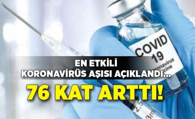 En etkili koronavirüs aşısı açıklandı... 76 kat arttı!