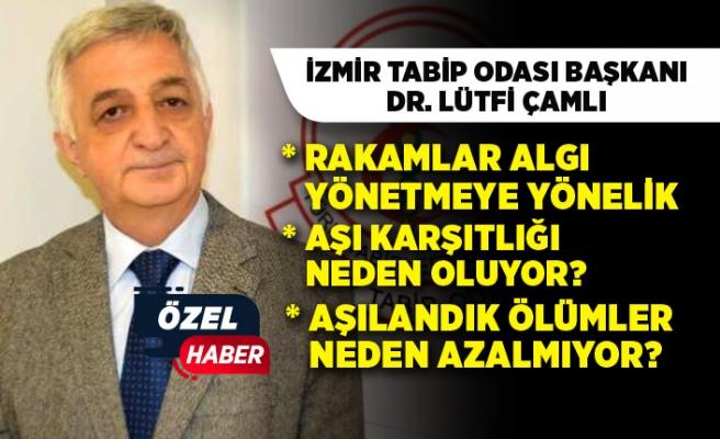 İzmir Tabip Odası Başkanı Lütfi Çamlı: Rakamlar algı yönetmeye yönelik!
