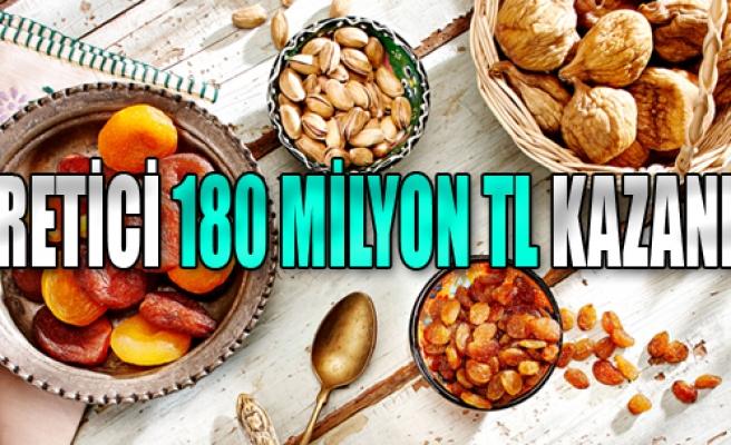 Üzüm Üreticisi 180 Milyon Lira Kazandı