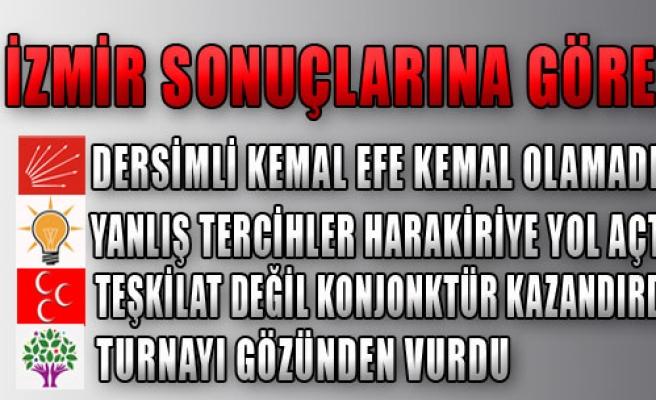 7 Haziran'ın İzmir Şifreleri