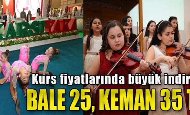Karşıyaka'da Kurs Fiyatlarına Büyük İndirim