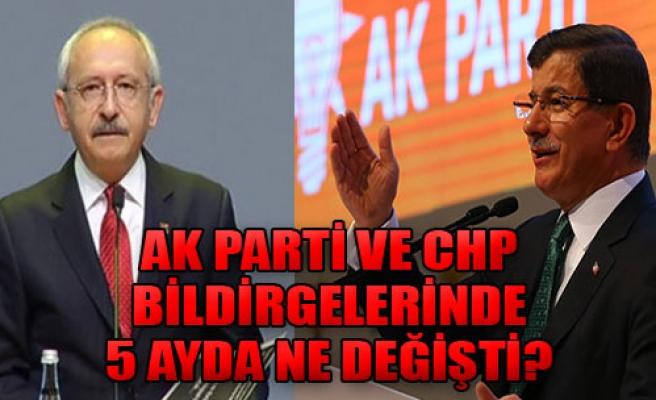 Kaynak Tartışmasını CHP Kazanmış