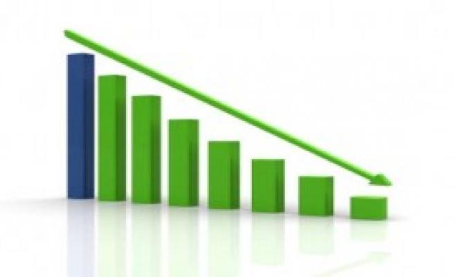 Enflasyon Beklentisi Yüzde 7.71