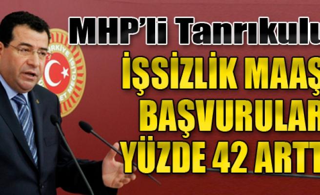 MHP'li Tanrıkulu: İşsizlik Maaşı Başvuruları Yüzde 42 Arttı