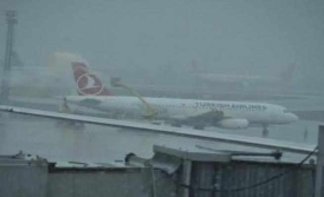 Uçaklara Buzlanmaya Karşı Özel Korunma