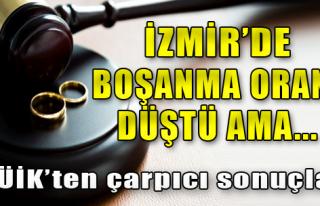 İzmir'de Boşanma Oranları Azaldı