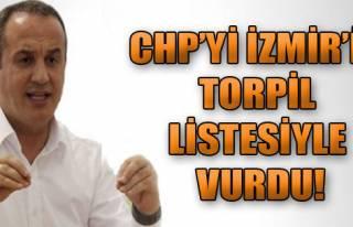 CHP'yi  İzmir'in Torpil Listesiyle Vurdu!