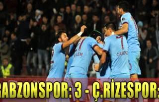 Trabzonspor 3 - 2 Ç.Rizespor