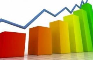 Bankacılık Sektörü Hız Kesmiyor