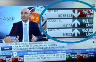 Halkbank CEO'su: Ülkenin geleceğinde problem...