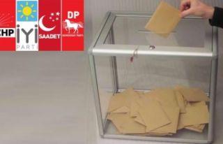 İşte 'Millet İttifakı'nın İzmir'deki koordinatörleri...