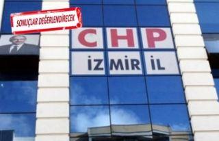 CHP İzmir'de ilçe ilçe sandığın kritiği...