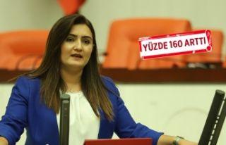 CHP'li Kılıç: Delirmeye az kaldı