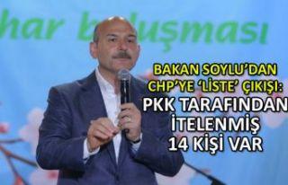 Bakan Soylu'dan CHP'ye liste çıkışı