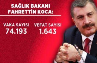 Türkiye'de corona virüsten can kaybı 125 arttı