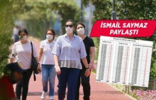 Korkunç artış: İzmir'de bin 151 vefat!