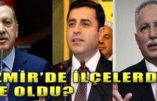 AK Parti Oy Kaybetti!