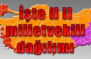 Türkiye'de İl İl Milletvekili Dağılımı