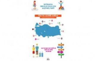 İşte Türkiye'nin Alışveriş Haritası