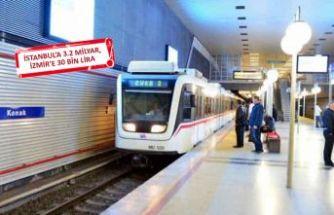 Hükümetten şoke eden metro bütçesi!
