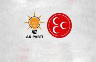 MHP 16, AKP 3 ilde adayını geri çekti