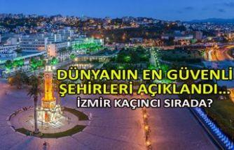 Dünyanın en güvenli şehirleri açıklandı… İzmir kaçıncı sırada?