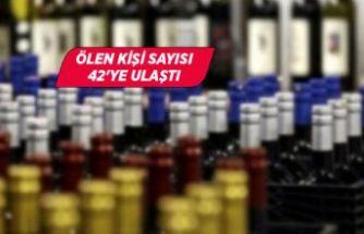 İzmir'de sahte içki iki can aldı!