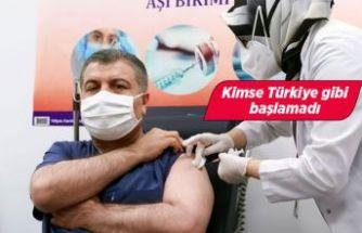 Türkiye aşılamaya en hızlı başlayan ülke oldu