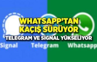 WhatsApp düşüyor! Telegram ve Signal yükseliyor