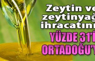 Zeytin ve Zeytinyağı İhracatının Yüzde 31'i...