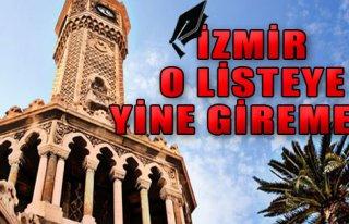 İzmir O Listede Yine Yok