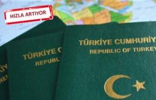 EİB'nin yeşil pasaportlu ihracatçı sayısı...