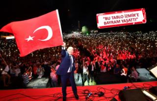 İzmir, tek yürek oldu