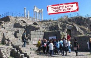 İzmir turizmi 2020' ye umutla girecek!