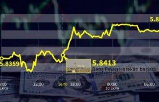 Suriye'nin kuzeyine harekât resmen başladı! Dolar/TL...