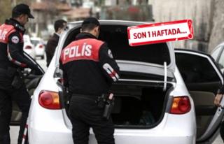 İzmir'de 16 bin 914 kişiye kimlik kontrolü:...