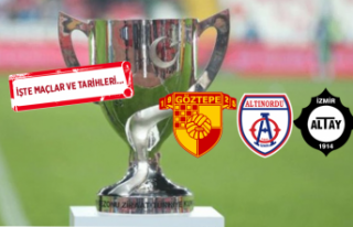 Ziraat Türkiye Kupası 5. Tur programı açıklandı