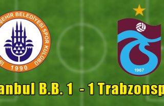 İstanbul Başakşehir 1 - 1 Trabzonspor