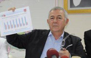 Yıldırım'ı Eşeğe Ters Bindirir Erzincan'a Göndeririz