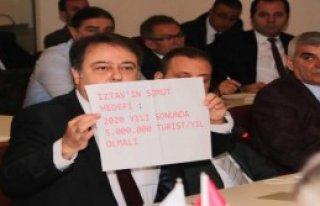 İzmir'e 5 Milyon Turist Hedefi